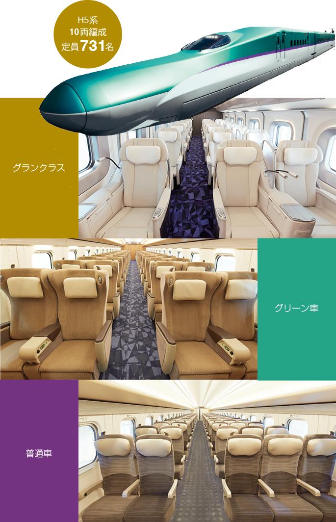 北海道新幹線車廂內裝