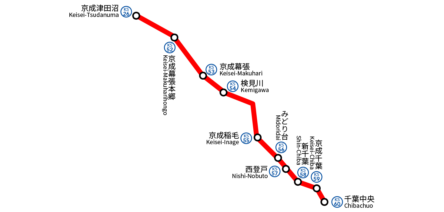 京成千葉線の路線図