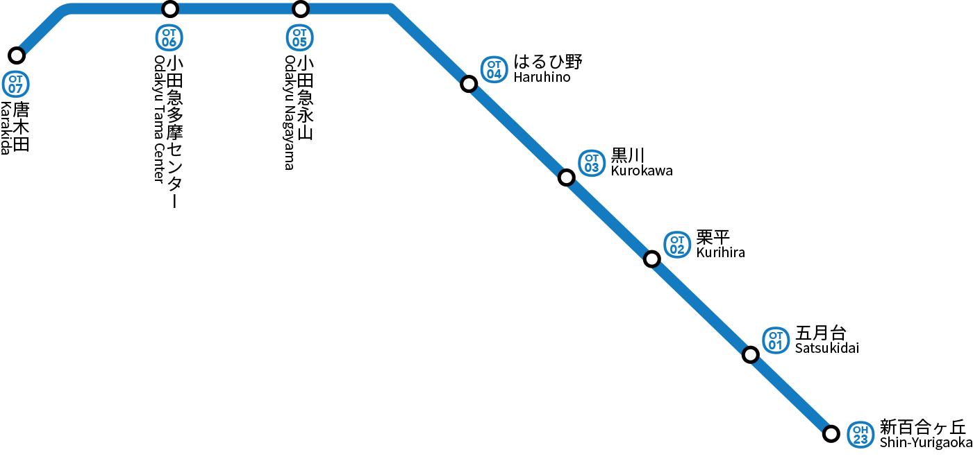 図 小田急 路線