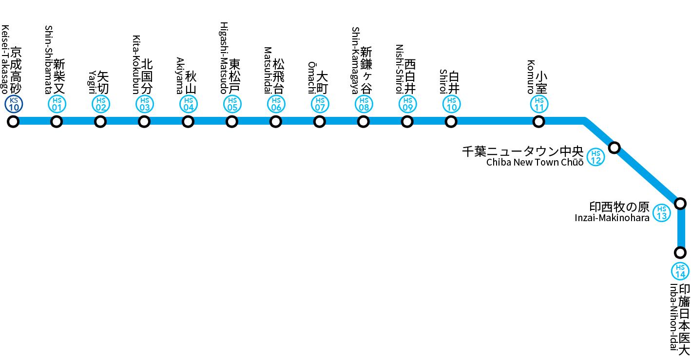 図 京成 線 路線