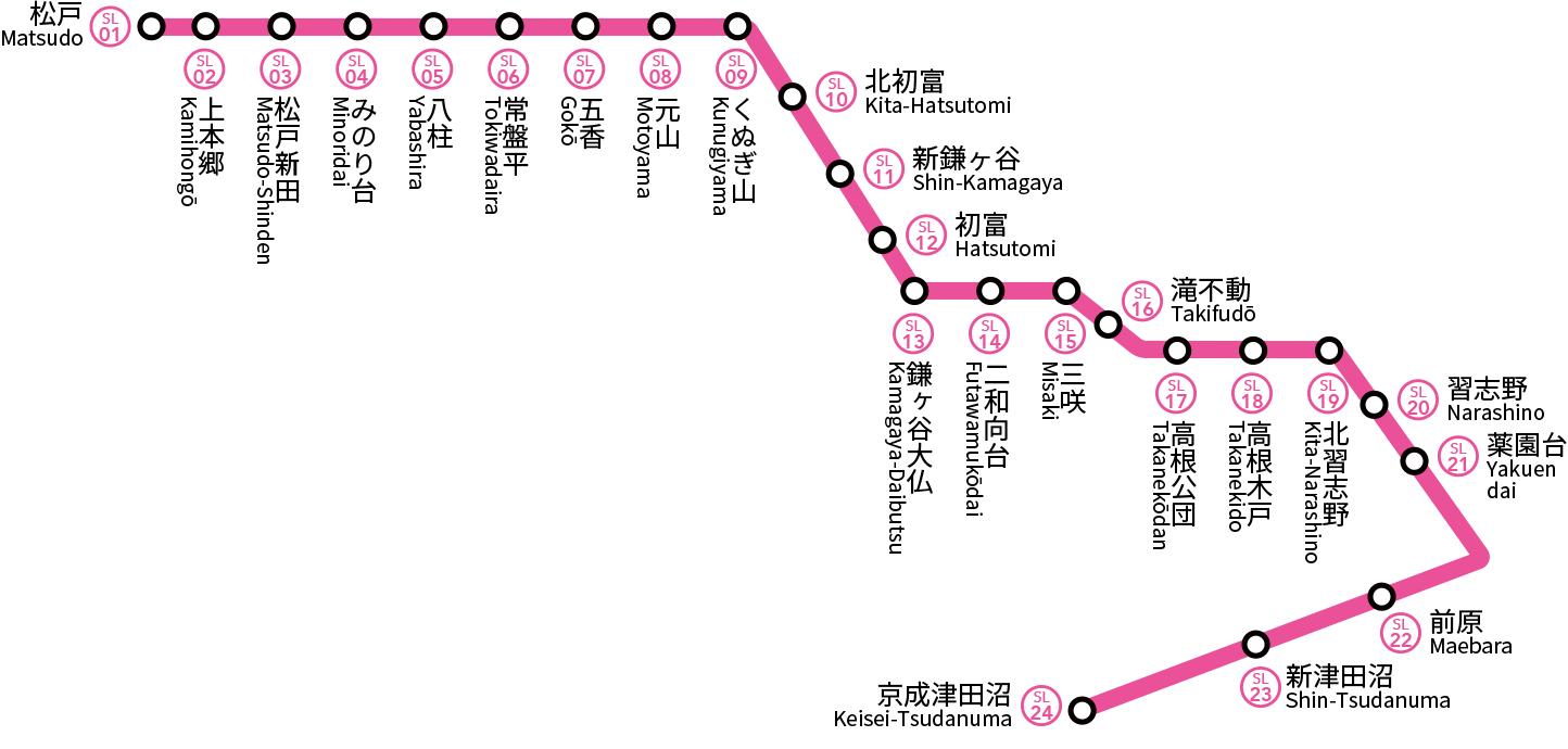 図 京成 本線 路線