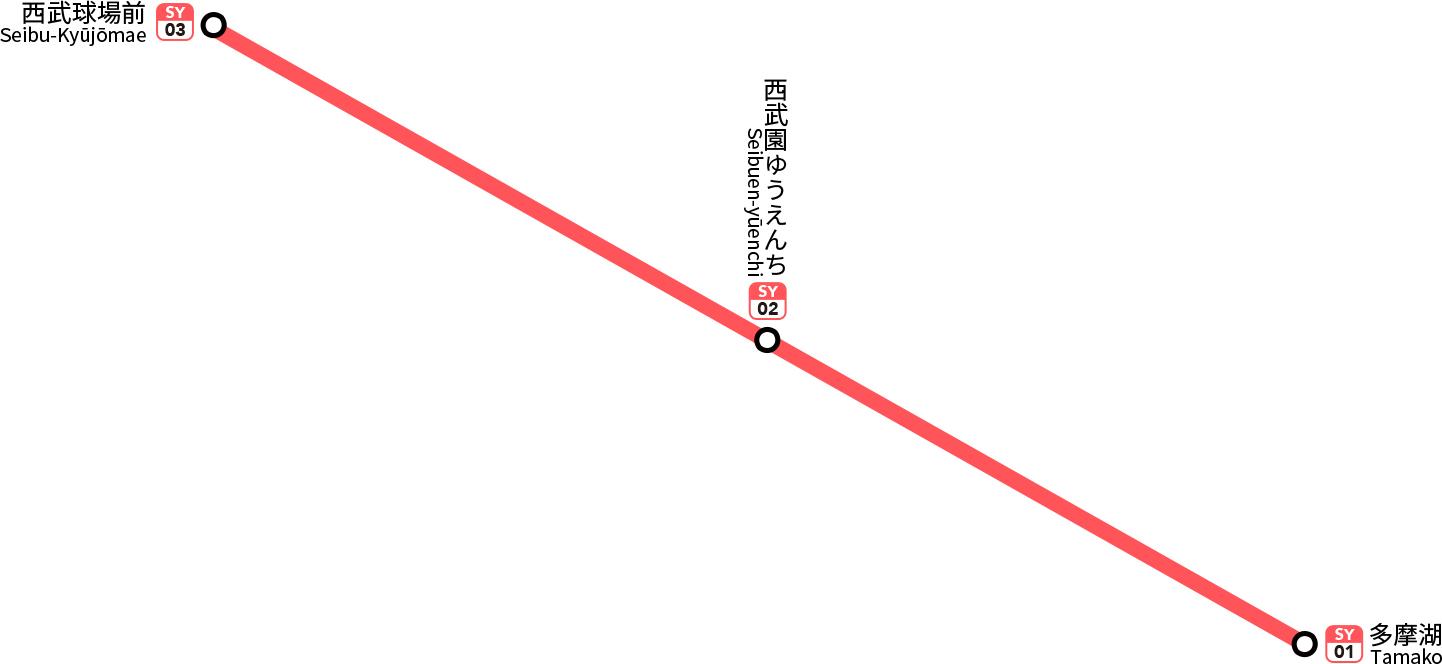 路線 西武 図 線