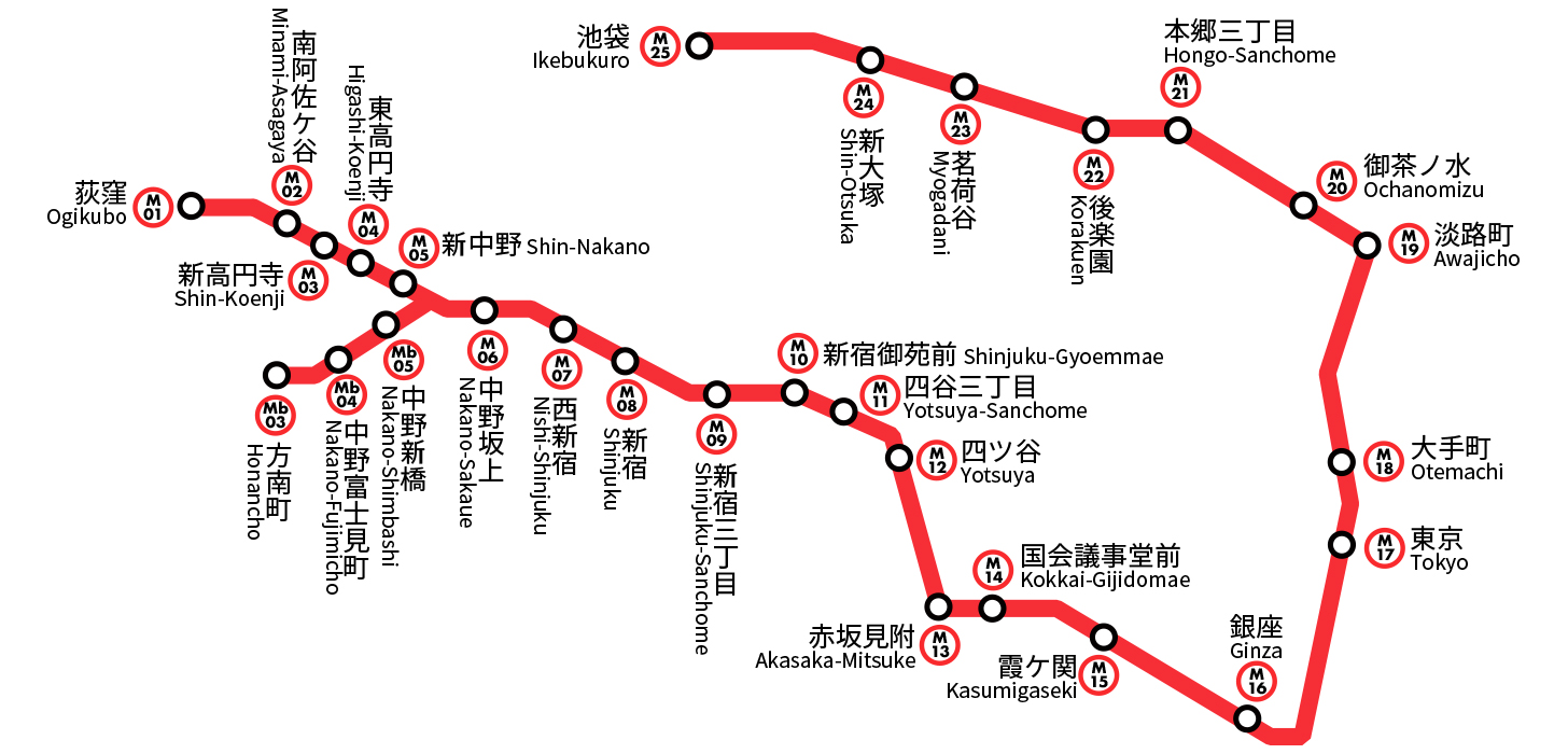南北 線 路線 図