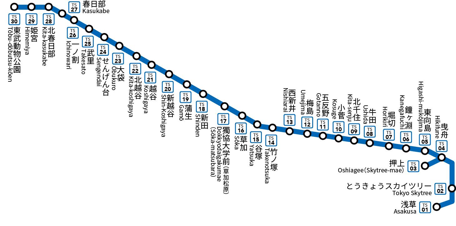 伊勢崎 線 路線 図 東武
