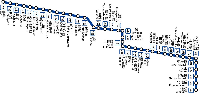 「東武東上線 路線図」の画像検索結果